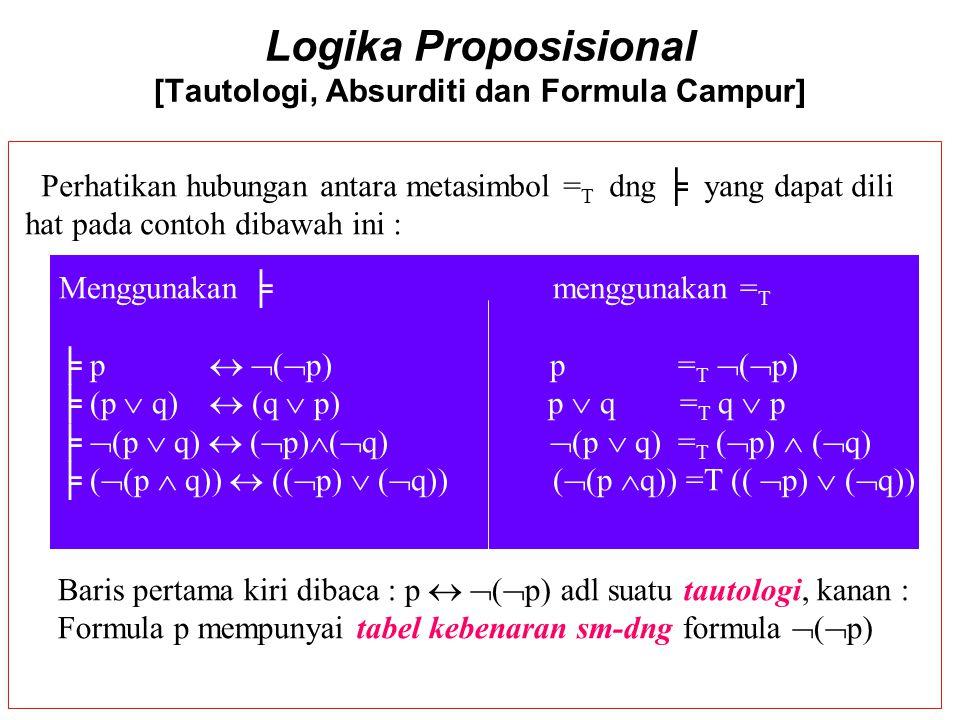 Logika Proposisional [Tautologi, Absurditi dan Formula Campur]